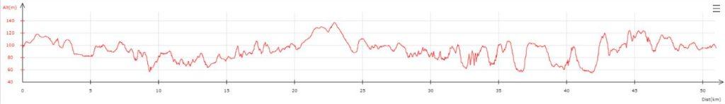 Profil 52 km Trail des Légendes de Brocéliande